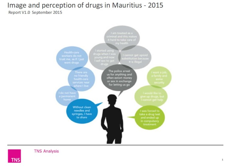 Image and perception of drugs in Mauritius - 2015